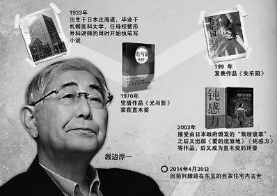 日本作家名言 日本作家以及他们的经典句子