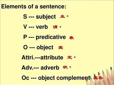 网上很火的英语句子 谁有比较唯美的英语句子?