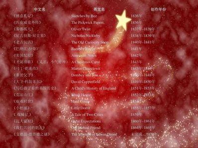圣诞颂歌英语句子100句 圣诞颂歌电影的英文感人台词