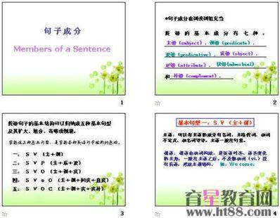 高中英语句子分析200句 英语常用的句子200句