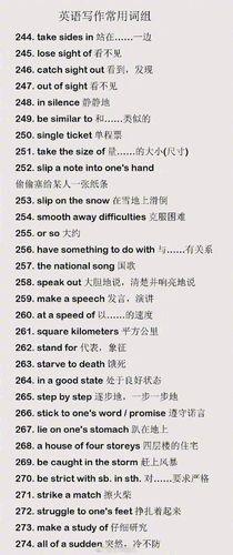 考研英语常用短语 考研英语有什么常考的词组汇总,想集中复习