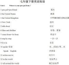 英语七年级下册短语造句 七年级下册英语短语造句