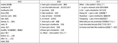 英文清新短句4个单词 求 四个英文单词组成的,唯美短句!