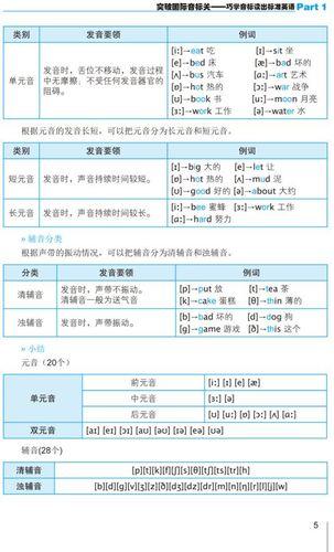 英语单词带音标例句 100-150个英语生词带音标例句。