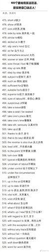 200个常用英语短语 英语短语大全加翻译200个