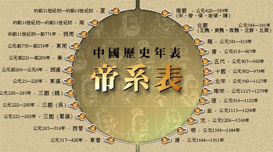 赞美中国历史的句子 描写中国或中国历史的段落和句子