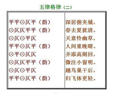 六句七字是什么格律 七字一句共六句的诗为什么格律